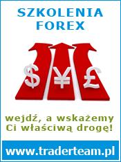 Zasady handlu na forex